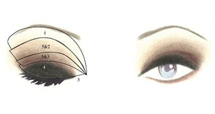 New eye makeup looks eye makeup looks ccuart Images